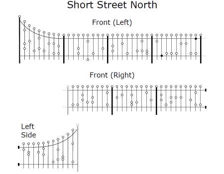 Short Street North Railings