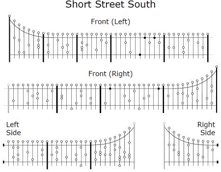 Short Street South Railings