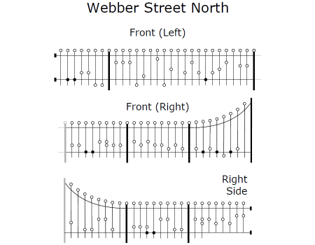 Webber Street North Railings